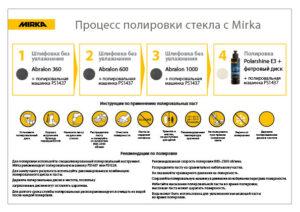 mirka process polirovki stekla copy 1 300x212 - Процесс полировки стекла с Mirka