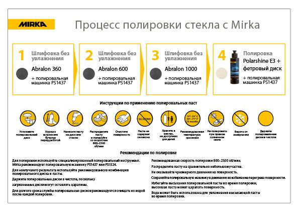 mirka process polirovki stekla copy - Процесс полировки стекла с Mirka